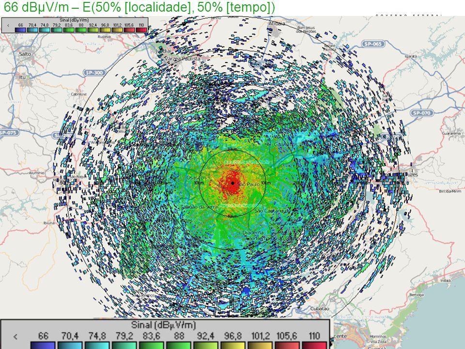 66 dBµV/m – E(50% [localidade], 50% [tempo])